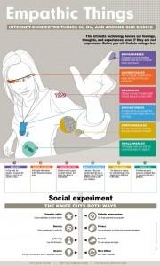 28M_Internet-de-las-cosas-infografia