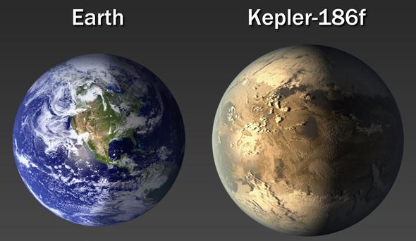 kepler186f planeta