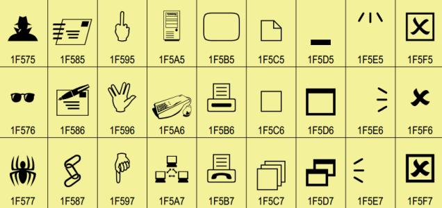 nuevos emojis 2014