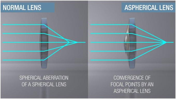 lens-diagram-2