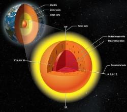 Doble-nucleo-terrestre--644x566 (1)