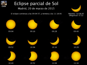 eclipsemadrid