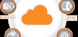 1511450409_33_solucions_sistemes_i_cloud_esquema