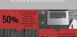 1512376684_Infografi_a_Unique_Tendencias_2018_Telecomunicaciones_en_empresa