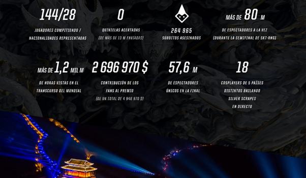 1513773470_infografia_2017balance
