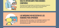 1521128623_infograf_a_Mitos_chatbots_e_Inteligencia_Artificial