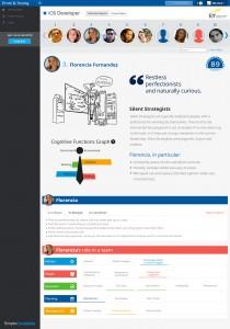 Como la empresa visualiza el informe de personalidad.