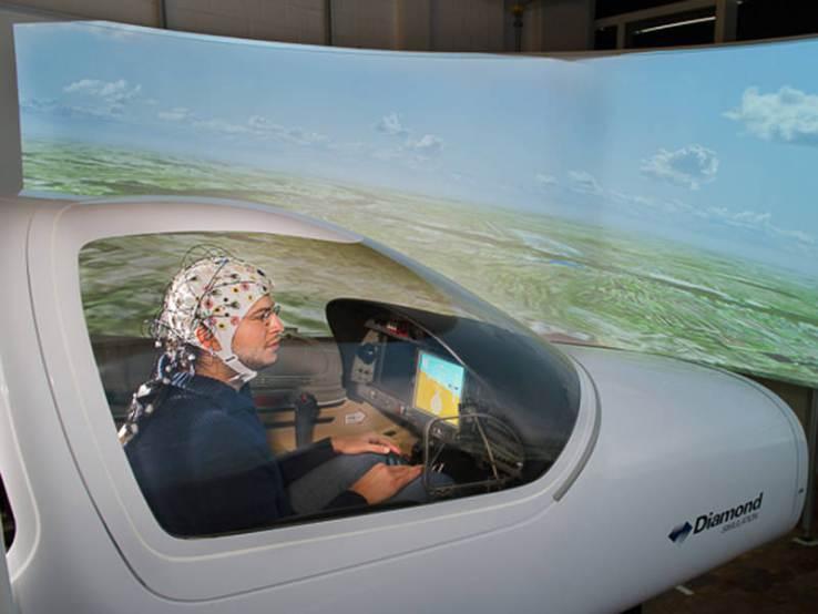 avion usando el cerebro como control