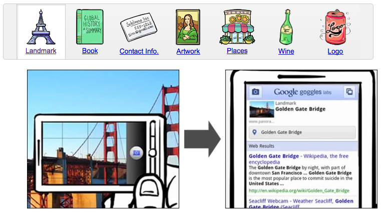 Google Goggles, realidad aumentada