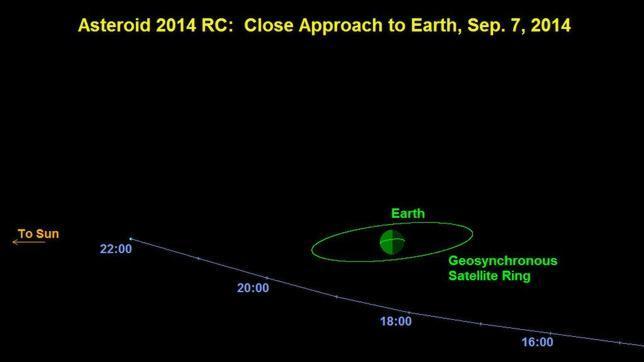 asteroid20140903-full--644x362