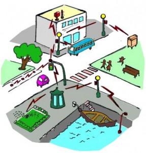 característicaas de una smartcity servicios publicos