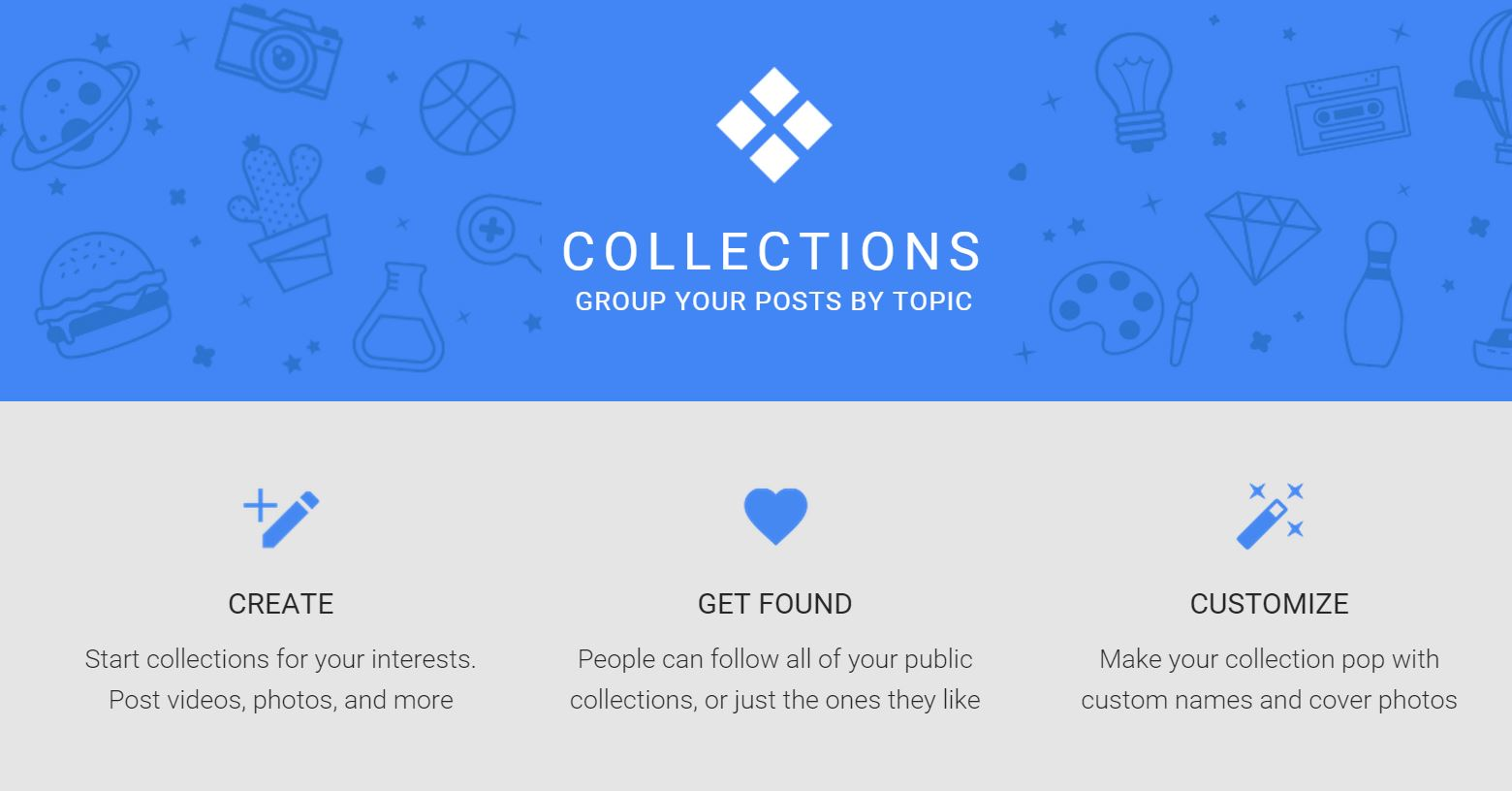 Google-Collections