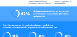 1520328181_Spanish