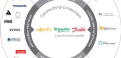 1521798048_Connectivity_ecosystem