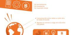 1522754273_centralita_virtual
