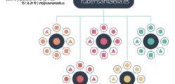 1526764276_cluster_de_temas_posicionamiento_web_malaga