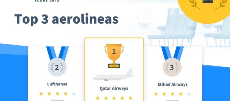 1528272567_AH_Score_airlines_top3